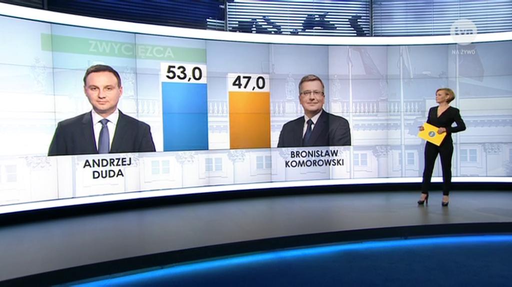 Justyna Pochanke - wybory prezydenckie