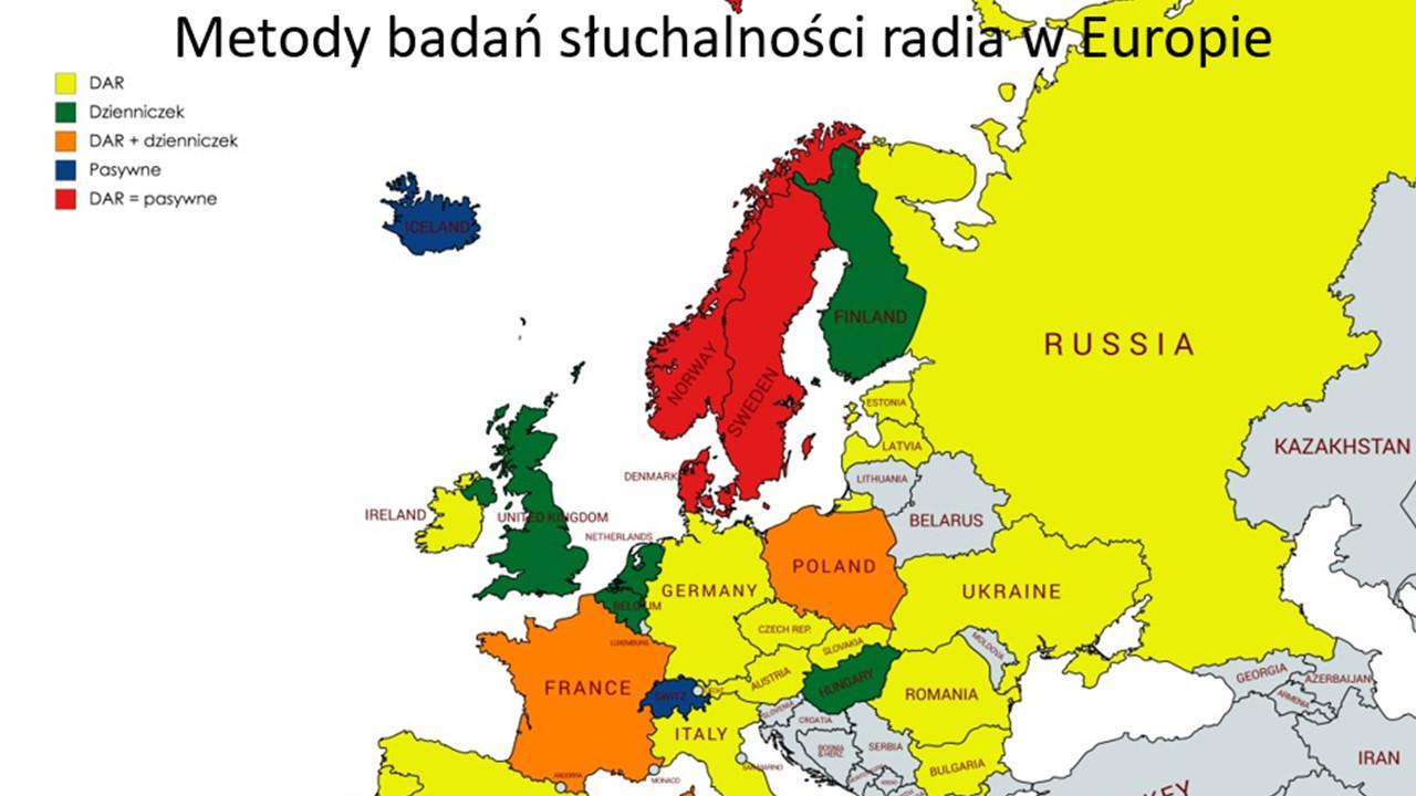 Metody badań słuchalności w Europie
